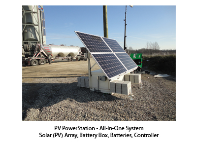 Solar Power Systems for Oil & Gas